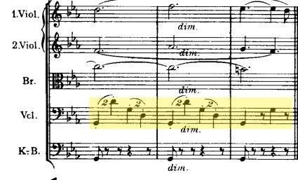 Brahms: Symphony n.1 movement 1 - ex-7