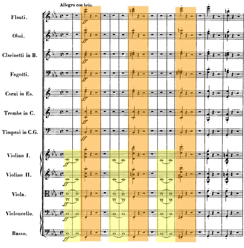 Beethoven: Coriolan Ouverture ex 1
