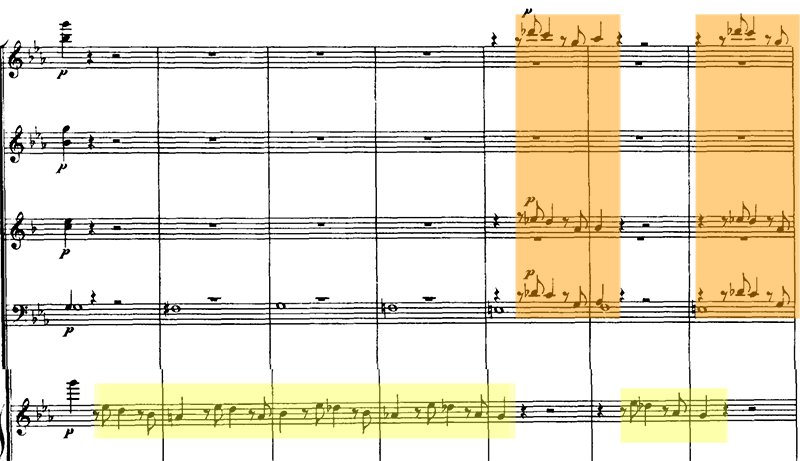 Beethoven: Coriolan Ouverture ex 7