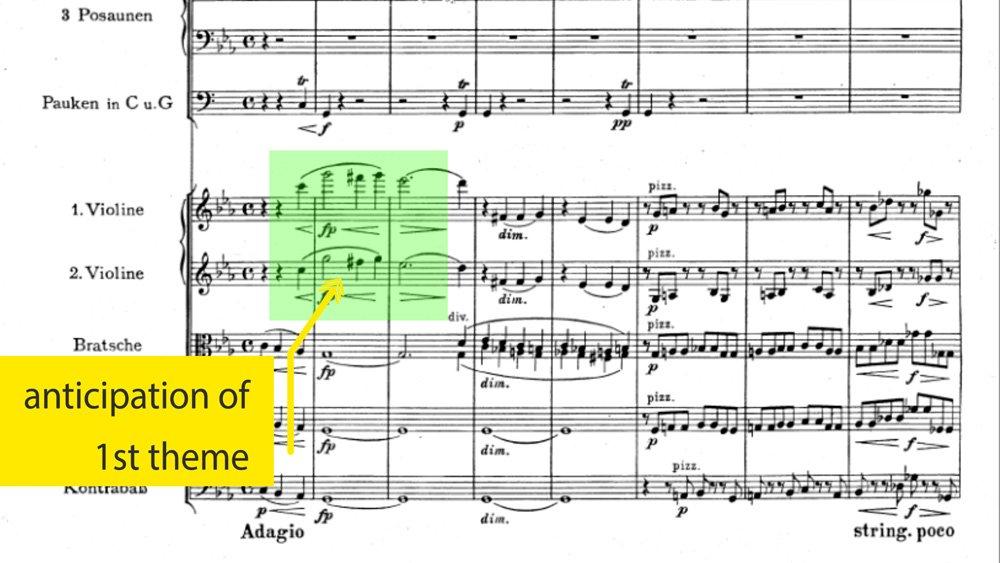 Brahms Symphony 1 Movement 4 analysis ex1