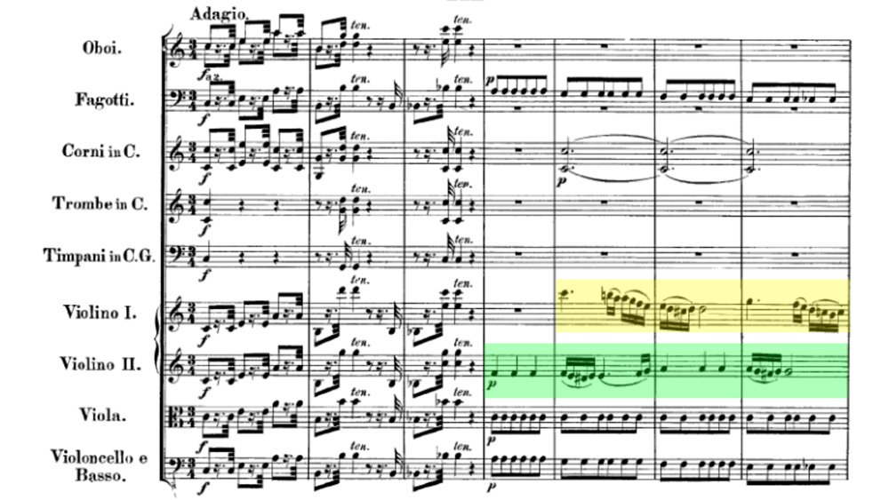 "Mozart - Symphony n.36 ""Linz"" analysis mov1 ex2"