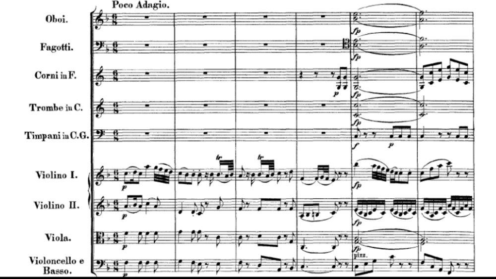 "Mozart - Symphony n.36 ""Linz"" analysis mov2 ex1"